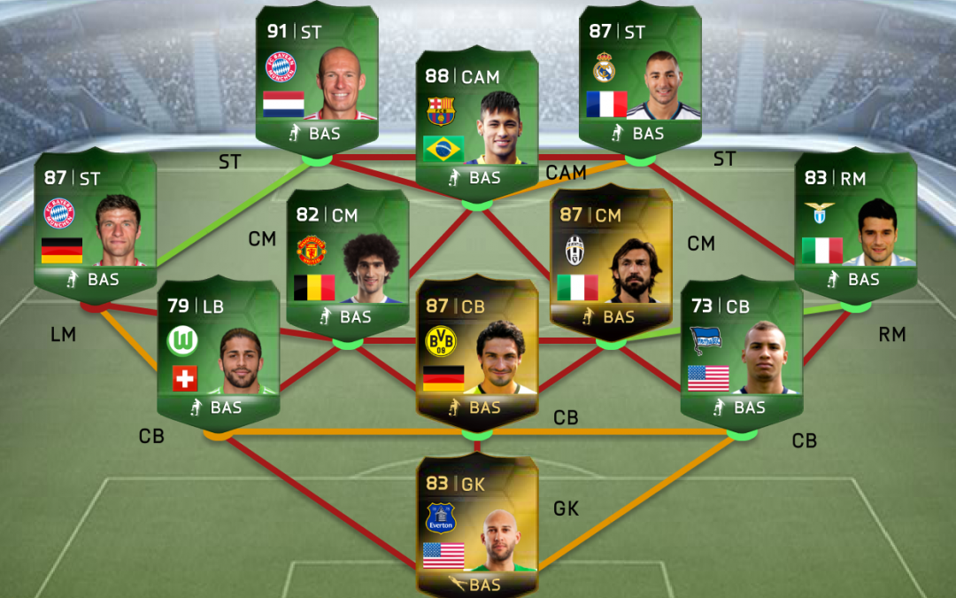Using FIFA Coins to Build Your Ultimate Team